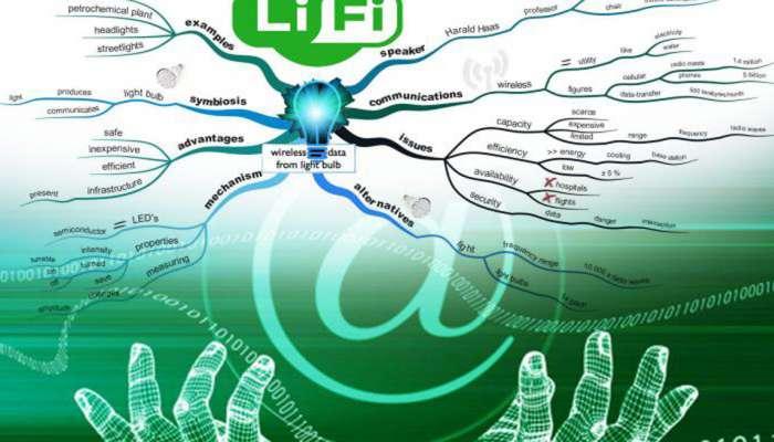ભુલી જાઓ 'Wi-Fi', આવી ગઈ છે 'Li-Fi' : જે બદલી નાખશે તમારી ઈન્ટરનેટની દુનિયા